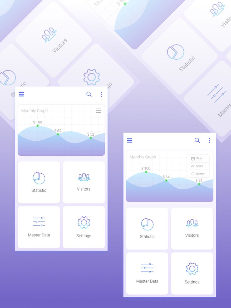 """Simple dashboard with chart and menu, it is finish project in my tutorial with title """"Sketch to Design at Figma"""""""