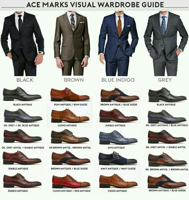 Formal men outfit