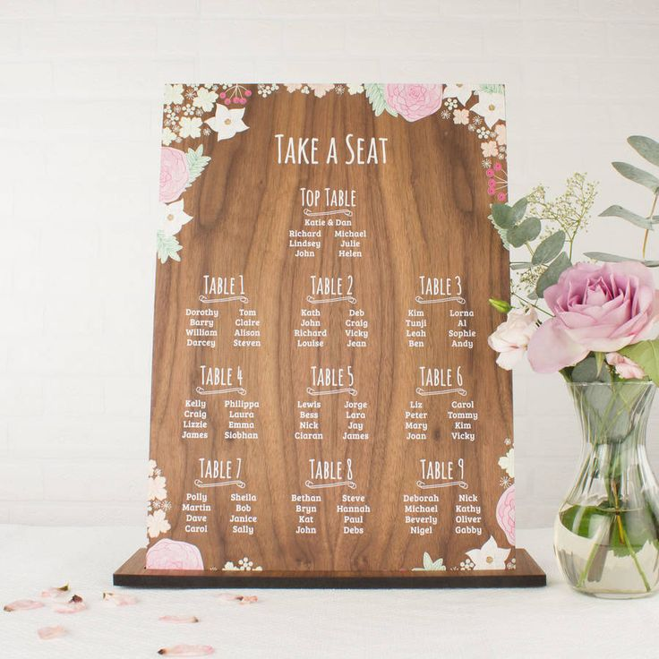 Personalised Wedding Table Plan Floral. his stunning Wedding Table Plan provides the perfect entrance to your venue on your 'big day'.
