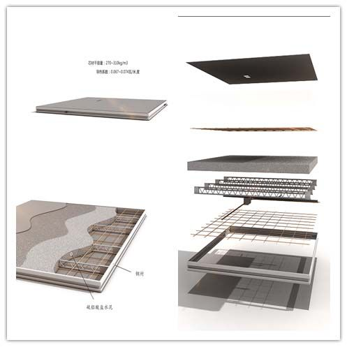 Foam Concrete Prefabricated Panel Area Saving Fireproof Wall Partition  Board//building Construction Material