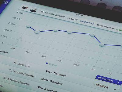 Deutsche Bank iPad App