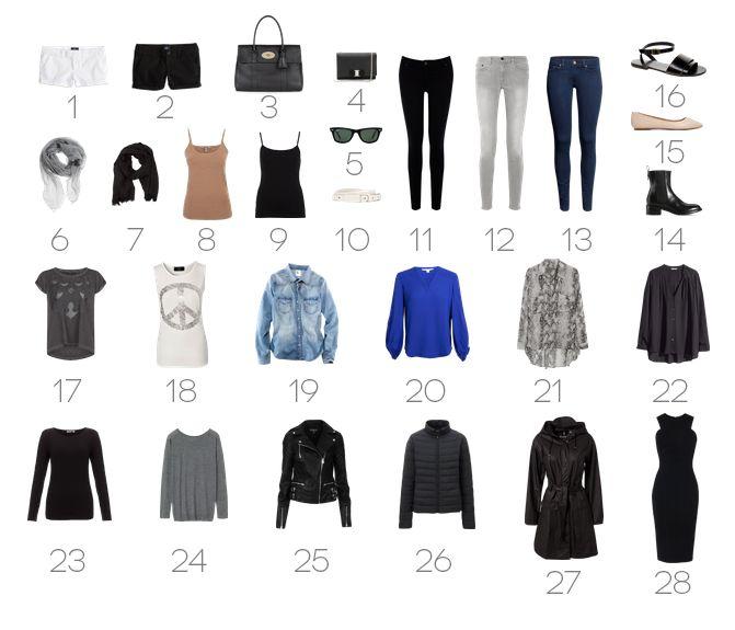 Top Les 25 meilleures idées de la catégorie Garde robe minimaliste sur  SY65