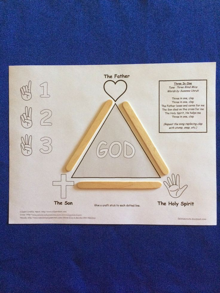 24 Best Images About Bible Holy Trinity On Pinterest