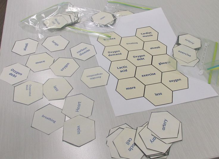 Playing the SOLO hexagon game @HPSSchool Learners link ideas to explain...then SOLO word mat to support writing @arti_choke @Science_HODcindy wynn (@CbwynnWynn) | Twitter
