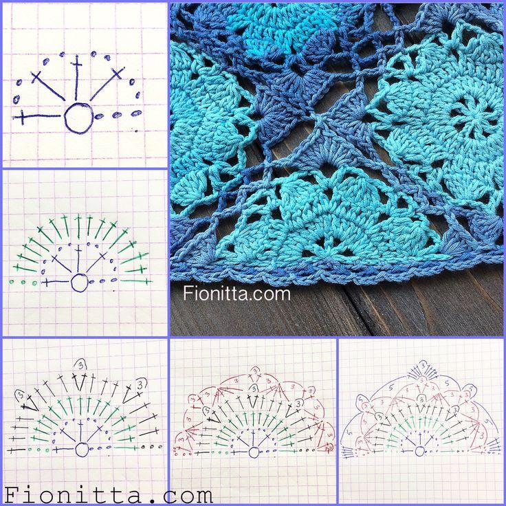 Here is my version of a popular pattern on Instagram (thanks @suregal27) #rusticlacesquare Yarn :Alize bella batik design #3263 (100 % cotton, 50g/180m) crochet hook: 3 pattern:
