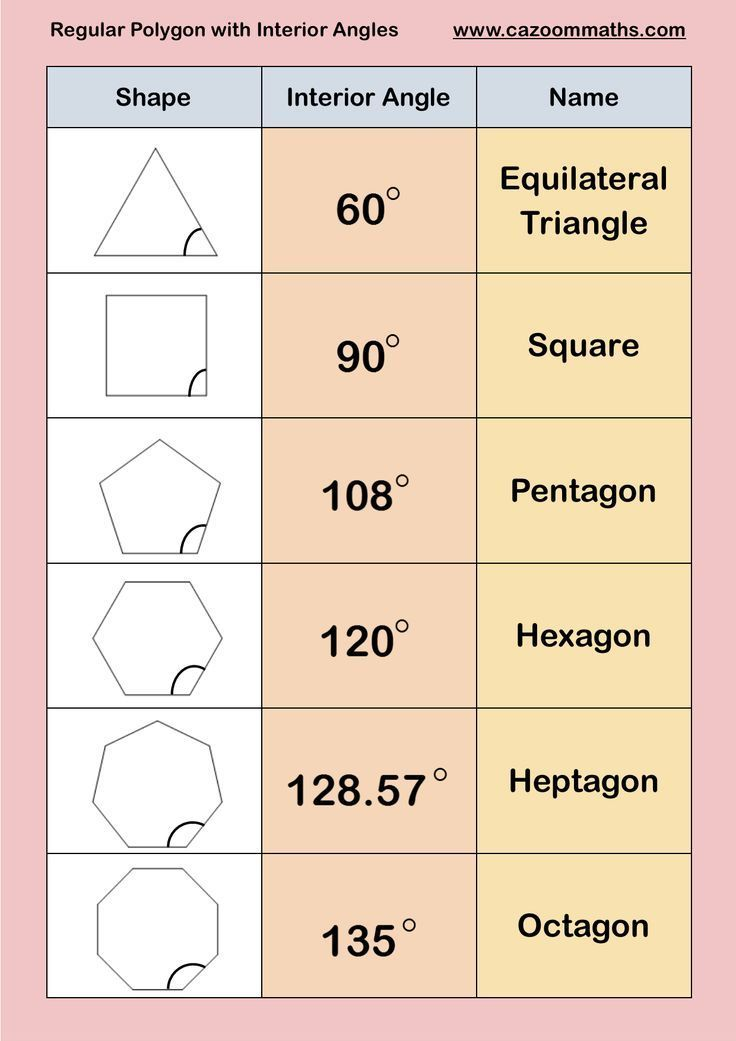 Polygons Cazoom Maths Worksheets Regular Polygons With Interior Angles Mathematics Education Math Geometry Math Vocabulary