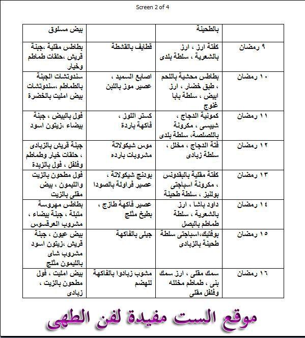 Pin By Randa A On أطباق Ramadan Health And Fitness Expo Ramadan Recipes