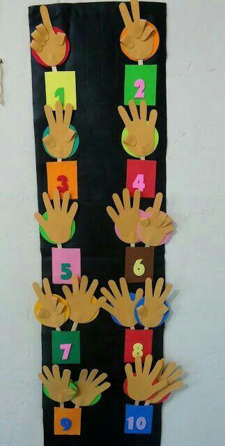 Parmaklarla sayı