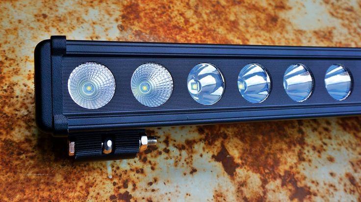 LED Светодиодная фара для OFF-ROAD