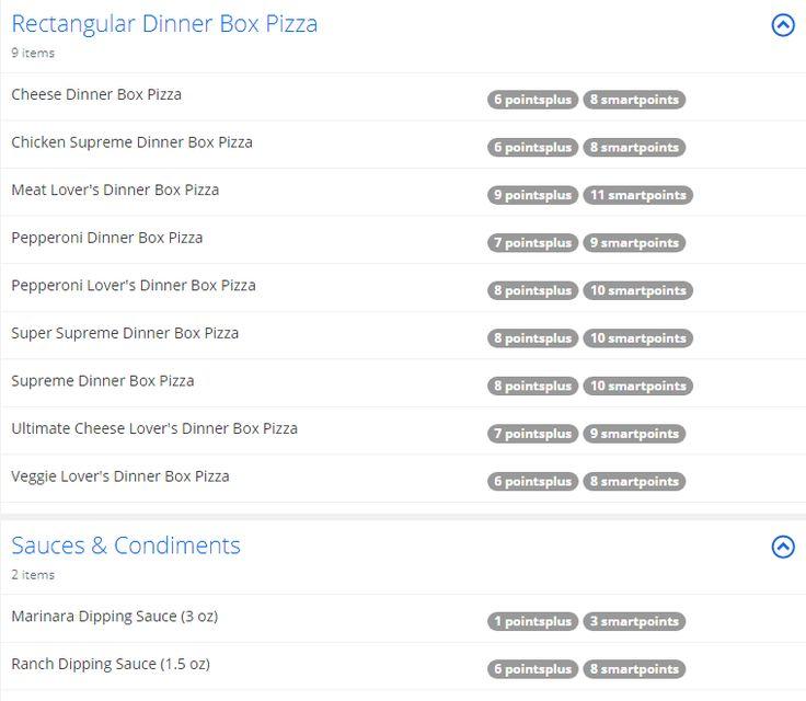 Pizza Hut Menu Weight Watchers Points – WW Recipes & Tips.