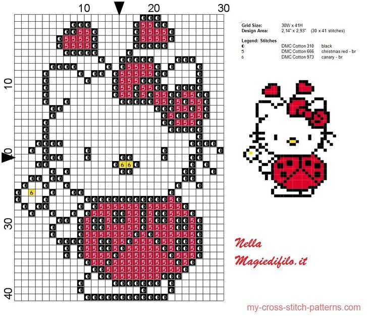 Hello Kitty ladybug pattern
