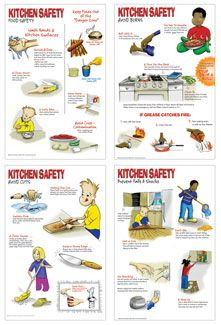 Kitchen Safety Posters Set Of 4