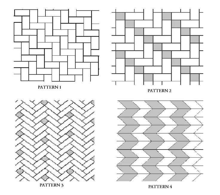 Backsplash Tile Patterns 54 best metro tiles images on pinterest | kitchen, metro tiles and
