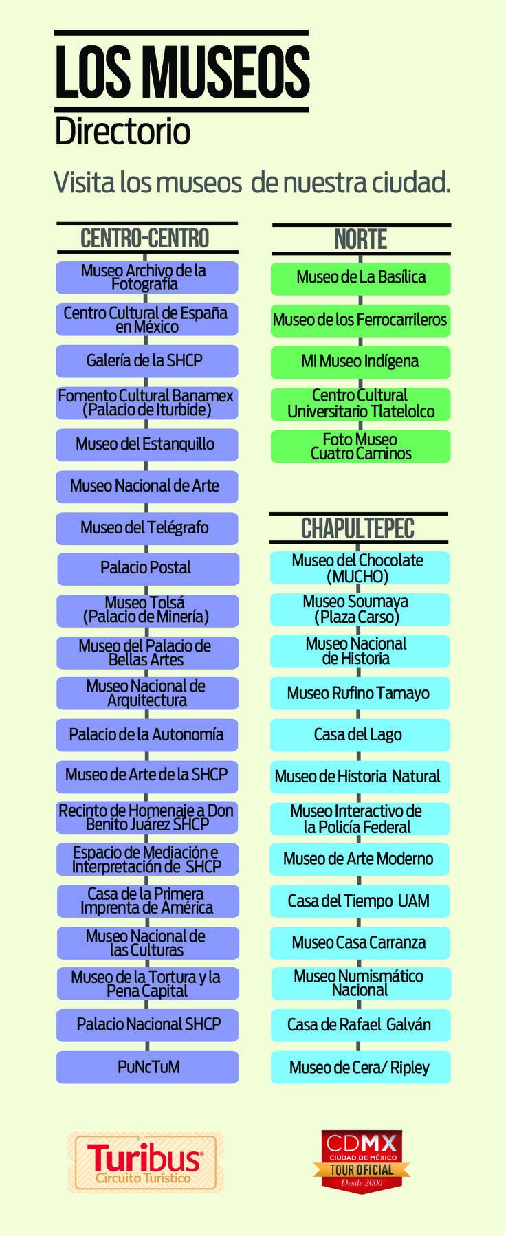 Estos infográficos te ayudarán a planificar el recorrido de los museos en la CDMX