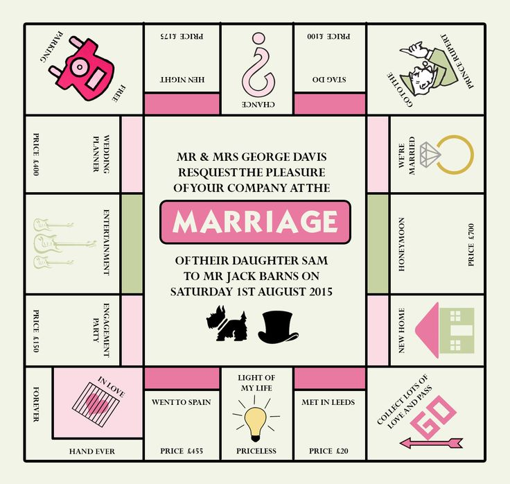 Monopoly Wedding Invitation designed by me at Nic's Designs.