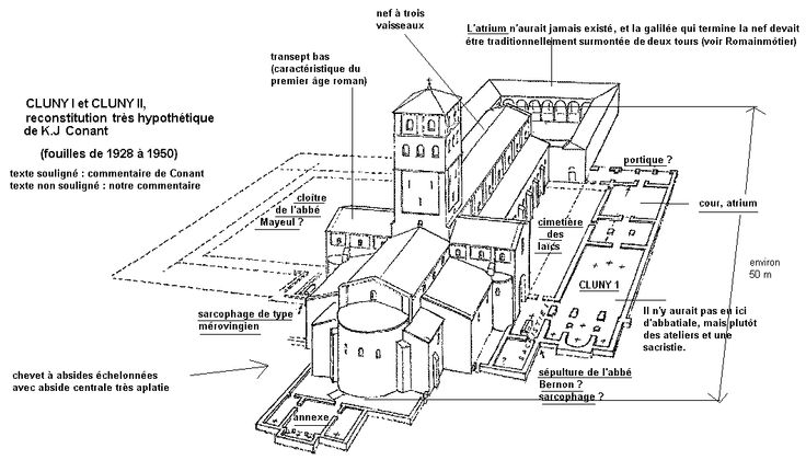 3. 1 reconstitution de l'élévation de Cluny II