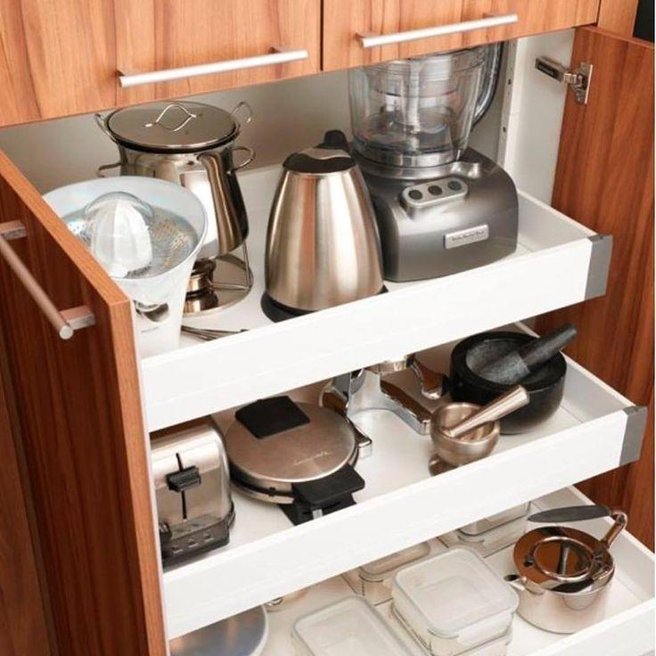 17 mejores ideas sobre cocinas pequenas modernas en pinterest ...