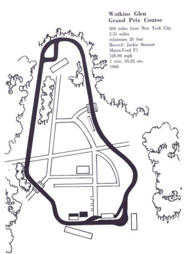 1000 images about nascar tracks on pinterest dovers for Watkins motor lines tracking