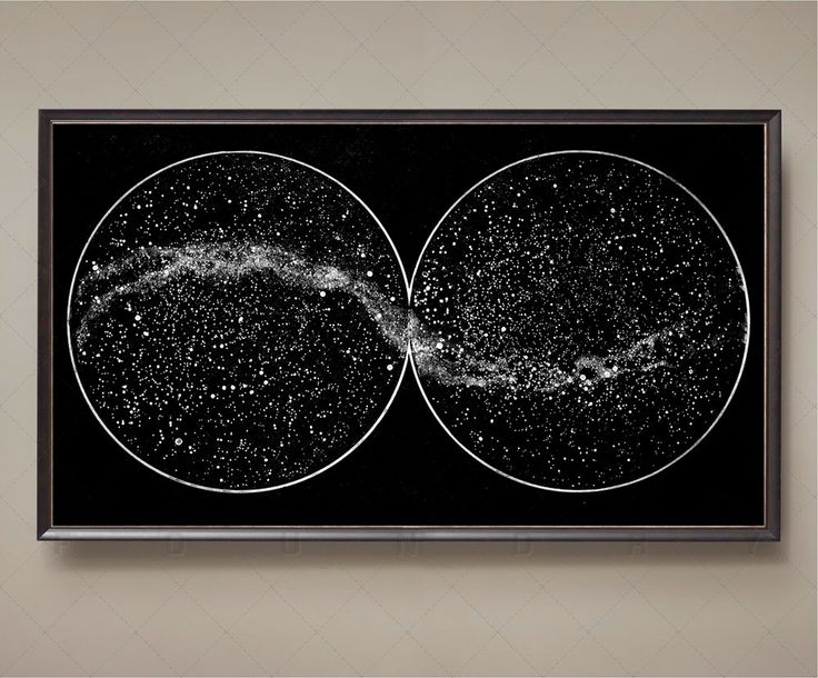 Celestial Star Chart Constellations, Northern Hemisphere, Southern Hemisphere, Andromeda Galaxy, Milky Way, Star Map, Star Guide, Wall Art by FoundryCo on Etsy https://www.etsy.com/listing/244921112/celestial-star-chart-constellations