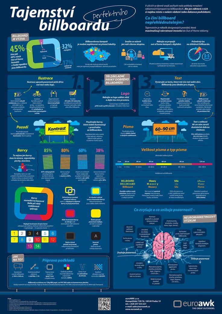 Infografika_euroawk_CZ.png (2339×3311)