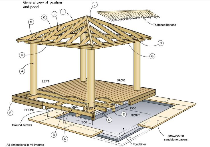 Diy bali hut based on better homes gardens design for A frame hut plans