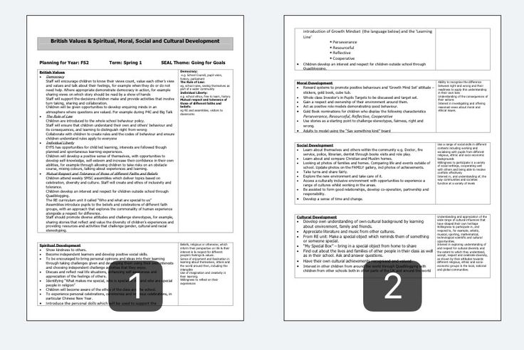 My SMSC & British Values planning. This is Spring term 1. Follow link to view Autumn Term.