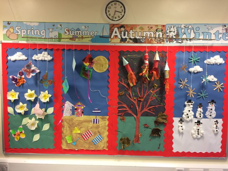 Rainforest Theme Classroom Ideas ~ Four seasons classroom display th grade theme idea