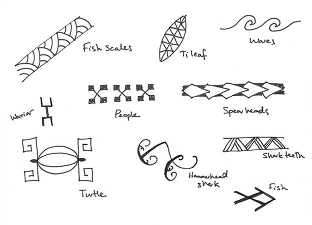 "Polynesian Symbols Meanings | Designing Some ""Hawaiian"" Fabric"