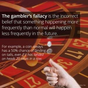 I learned something cool on the @curiositydotcom app: The Gambler's Fallacy Is A Costly Misunderstanding of Chance