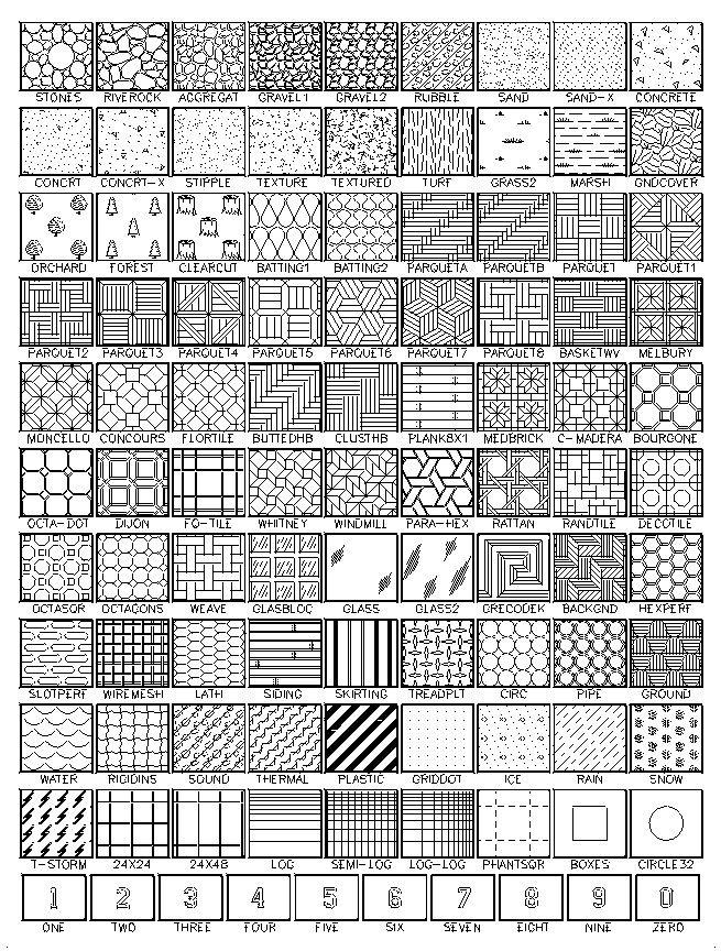Download Free Autocad Stone Hatch Patterns - freedomlodgehi7