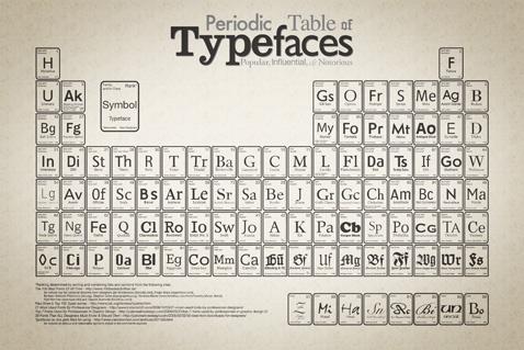 Typefaces! I love this.