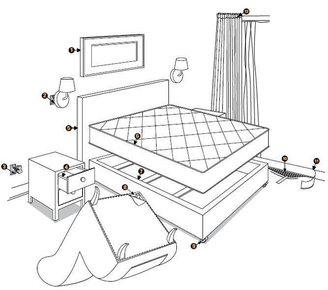 Where to look for bed bugs in a room