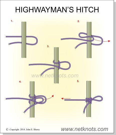 Highwayman's Hitch