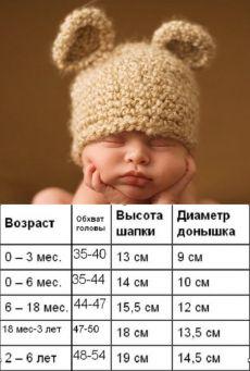 Вязаные шапочки для новорожденных мальчиков | LS