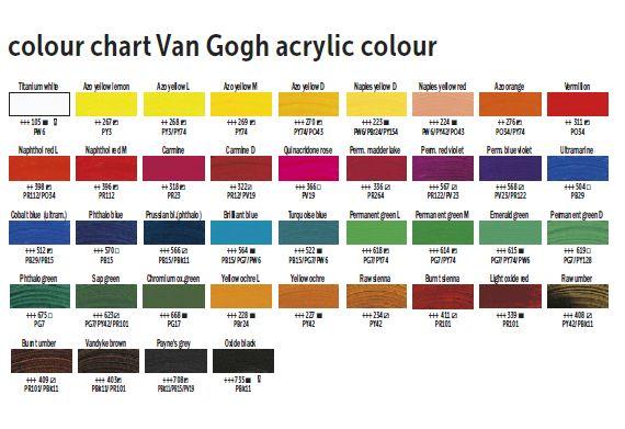 Akrylová farba Van Gogh 40 ml / rôzne odtiene