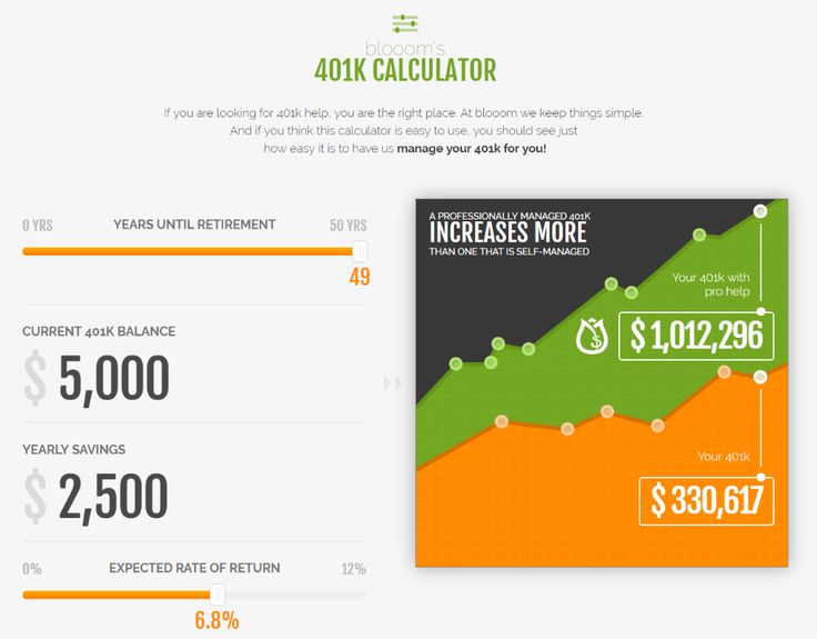 Best 25+ 401K Retirement Calculator Ideas On Pinterest | 401K