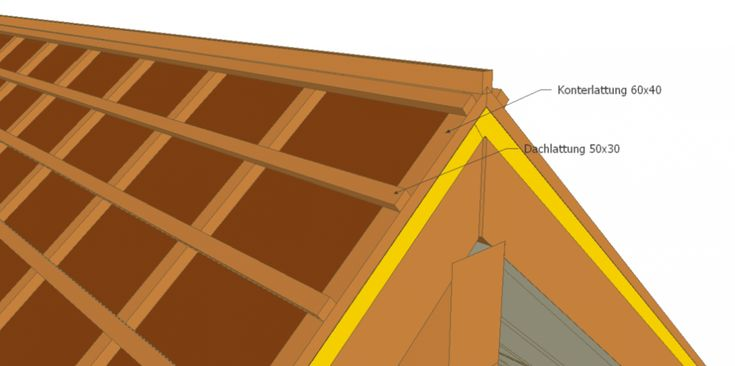 25 Best Dachkonstruktion Images On Pinterest Roof