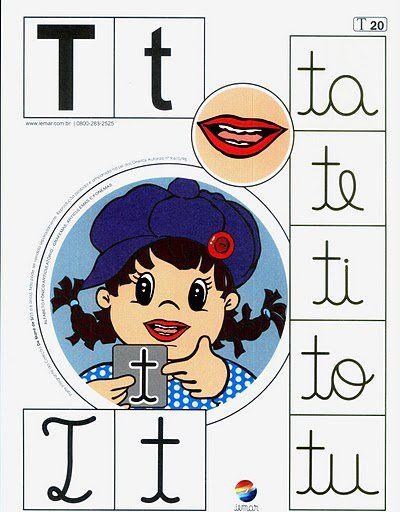 Recursos para el aula: Alfabeto Fonético Queremos enseñar como suenan las letras, las vocales y las consonantes. Enseñalas con estas
