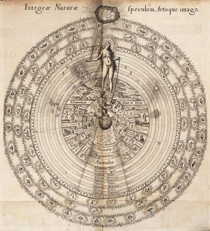 An earth-centered universe with allegorical figures from Utriusque Cosmi Maioris Scilicet et Minoris Metaphysica by Robert Fludd, 1617. / Sacred Geometry <3