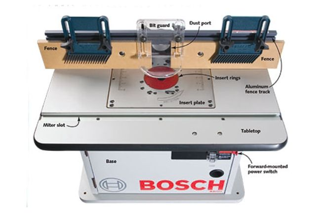 Diy Benchtop Router Table Woodworking Projects Amp Plans