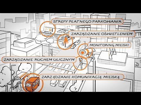 Smart City – czym jest inteligentne miasto i z jakich czynników się składa | GoMobi.pl – marketing mobilny, mobile marketing – blogi | news | aplikacje | case studies | baza agencji