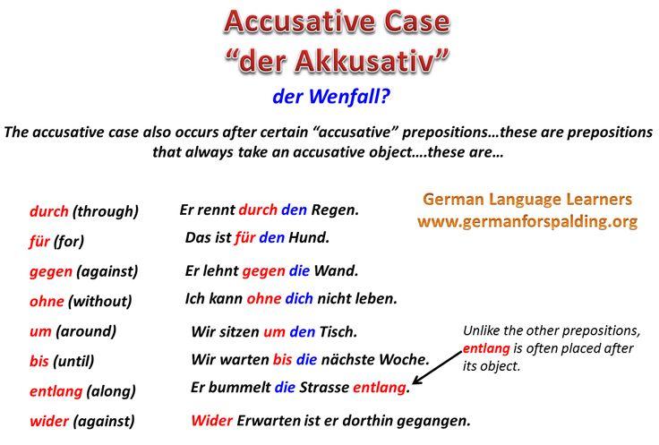 Accusative Case Deutsche Sprache Pinterest Accusative case - grimm küchen rastatt