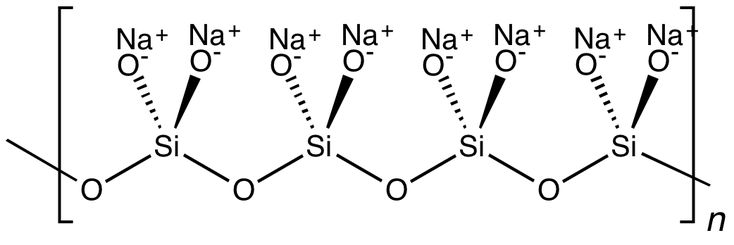 Structural formula of polymeric sodium silicate