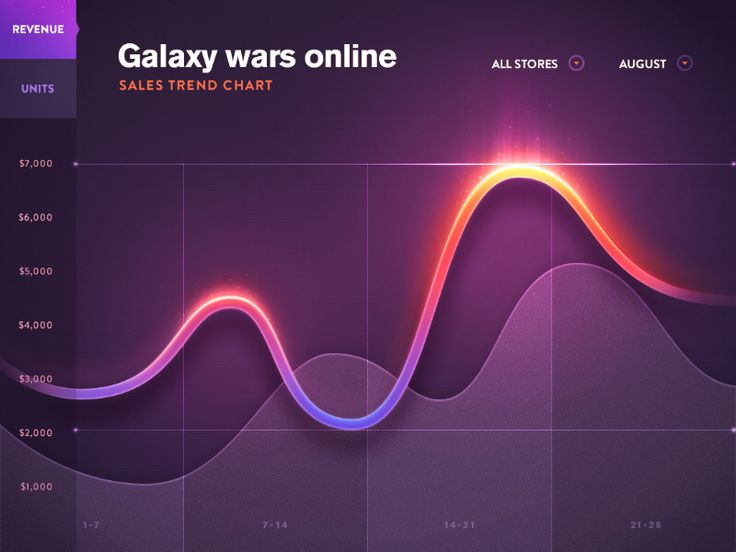 Line Chart - by Mike / Creative Mints | #ui #stats
