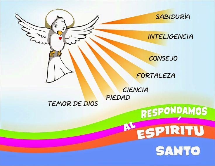 TARJETAS Y ORACIONES CATOLICAS: RESPONDAMOS AL ESPÍRITU SANTO