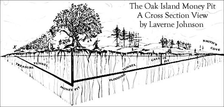 Laverne Johnson Oak Island