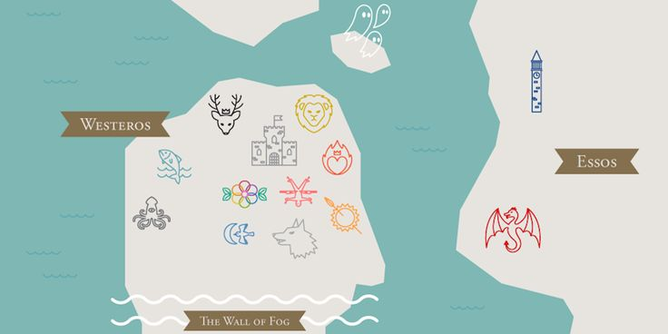 This Quiz Tells You Which SF Game of Thrones Land You Should Live In