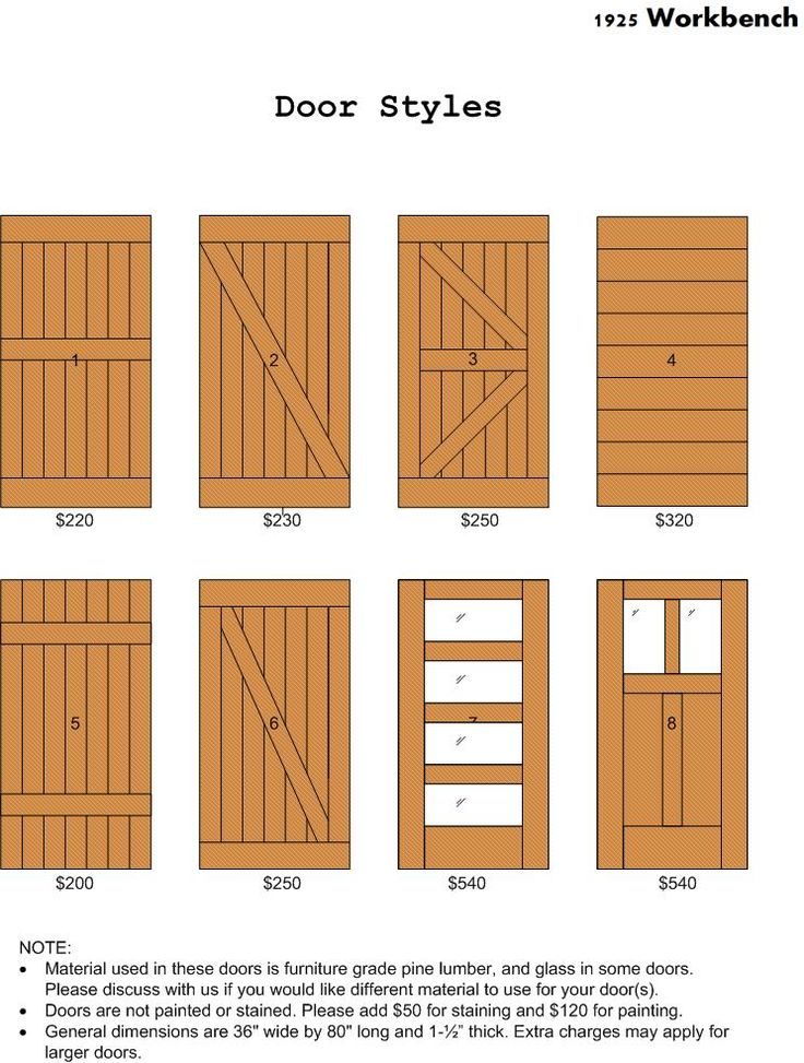 Styles of barn doors for homes interior for Barn door designs