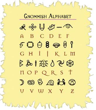 The Gnommish Alphabet from Eoin Colfer's ARTEMIS FOWL -- try writing your own messages in Gnommish!