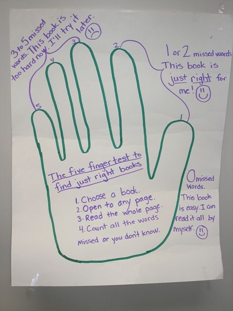 The five finger test to find right book anchor chart - need this one in my reading area